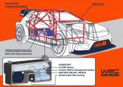 Lo schema della WRC Ibrida